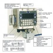 Rental IMB Spirk - Measuring Instruments